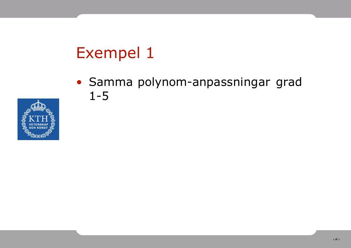 Exempel 1 Samma polynom-anpassningar grad 1-5