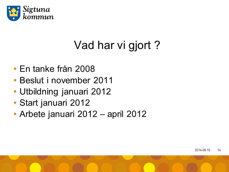 Vad har vi gjort En tanke från 2008 Beslut i november 2011