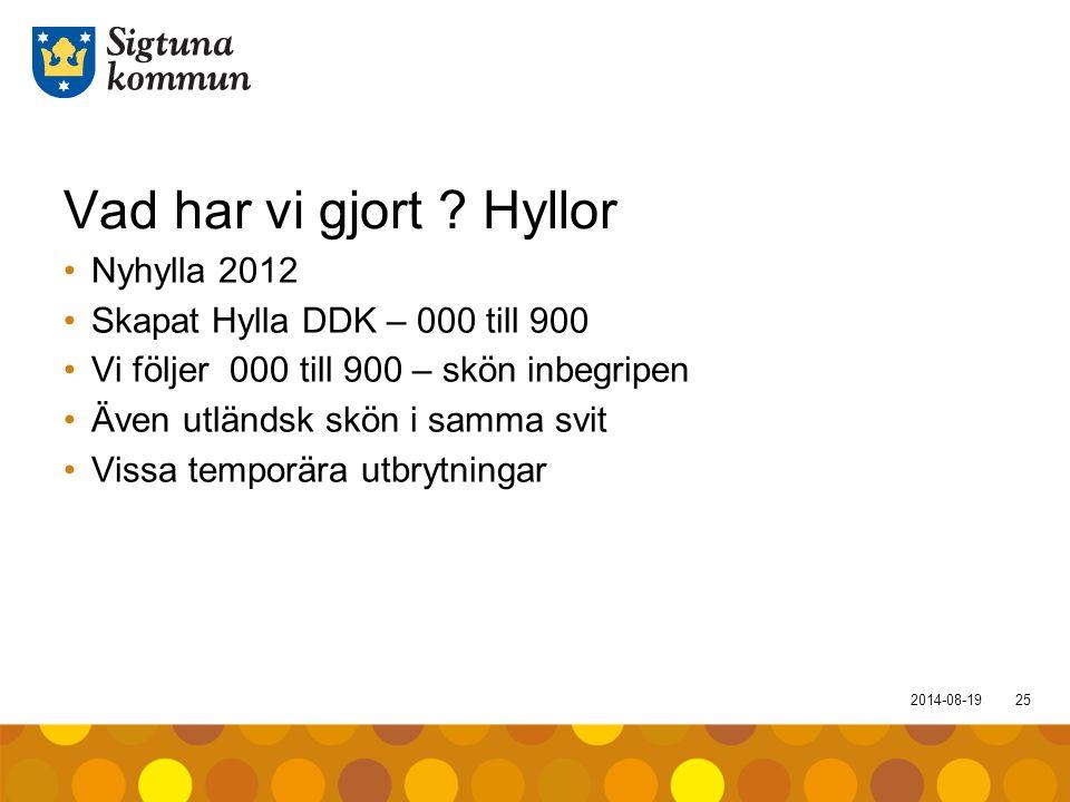 Vad har vi gjort Hyllor Nyhylla 2012 Skapat Hylla DDK – 000 till 900