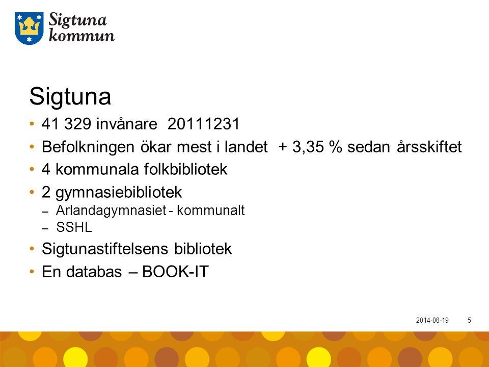 Sigtuna 41 329 invånare 20111231. Befolkningen ökar mest i landet + 3,35 % sedan årsskiftet. 4 kommunala folkbibliotek.