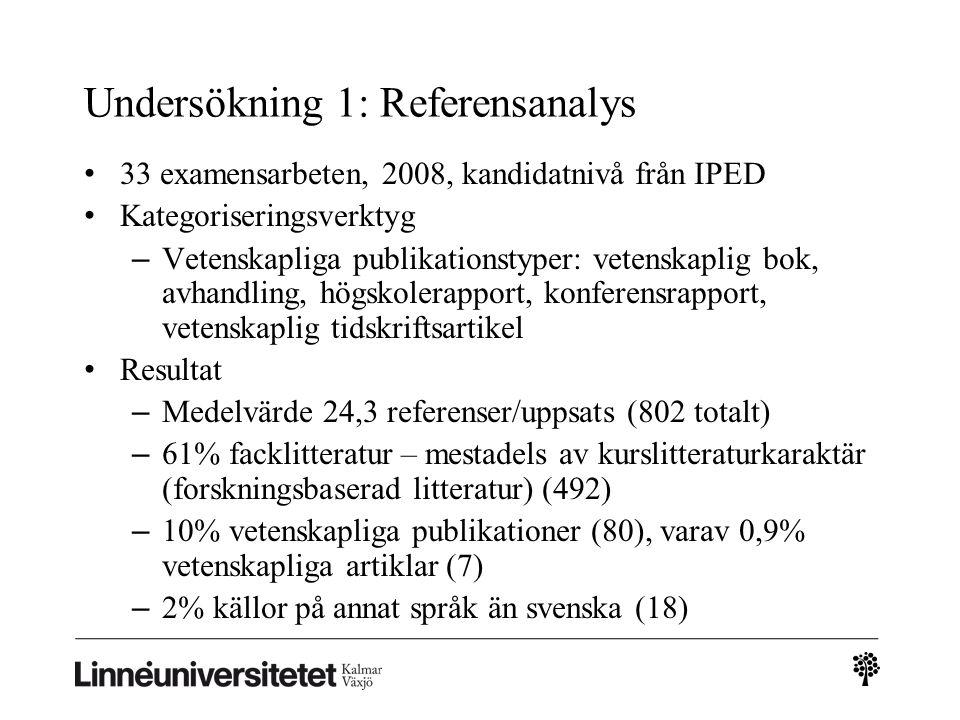 Undersökning 1: Referensanalys