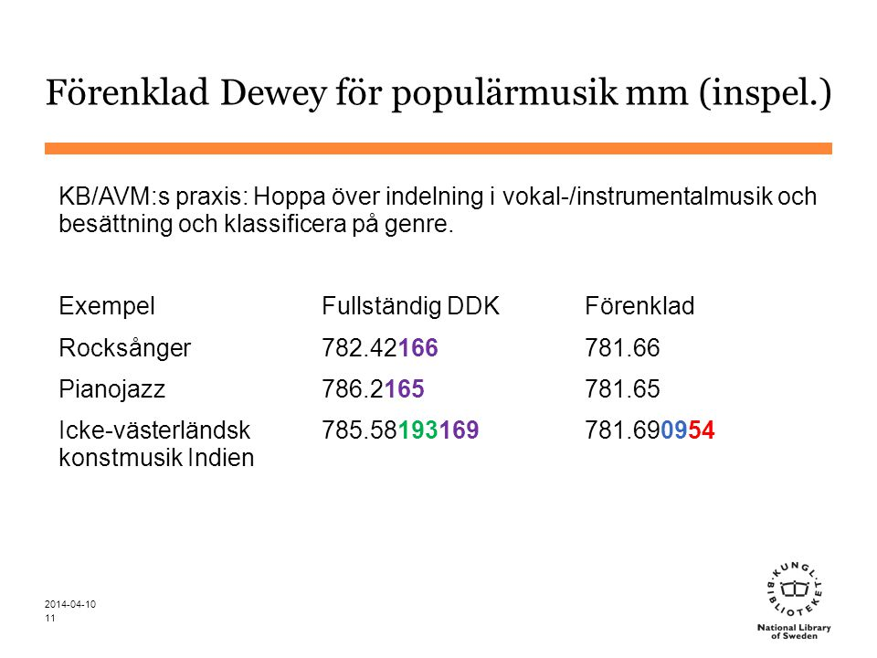 Förenklad Dewey för populärmusik mm (inspel.)