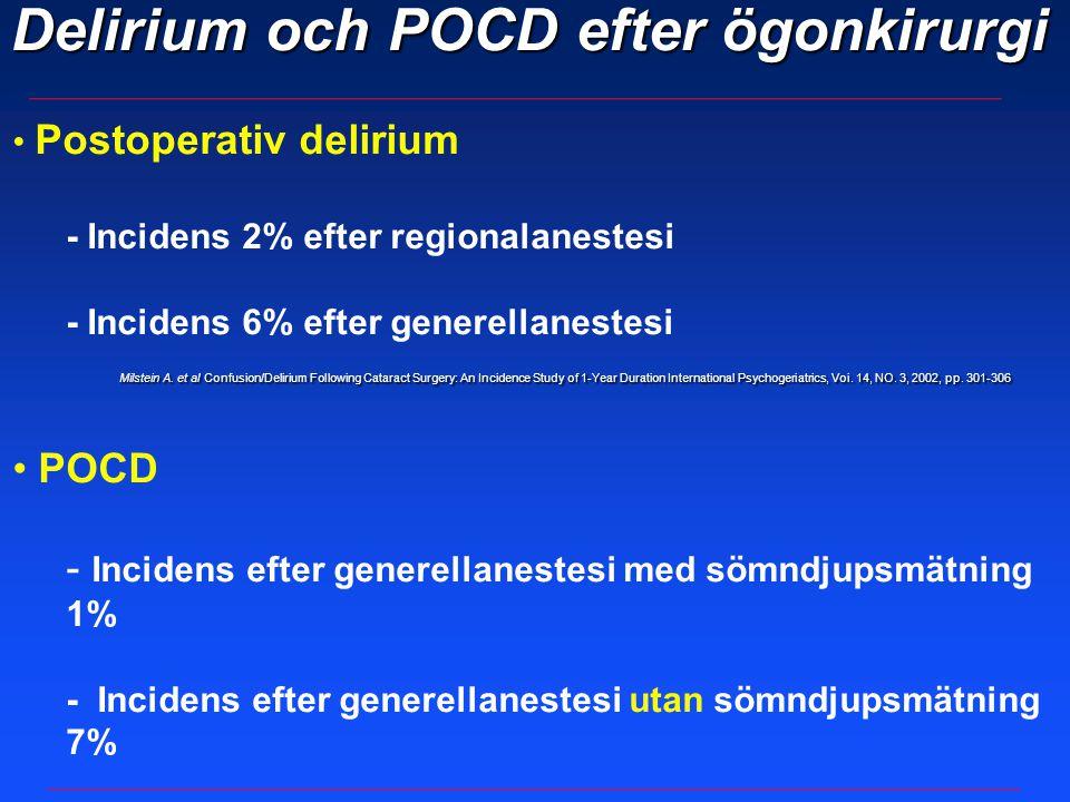 Delirium och POCD efter ögonkirurgi