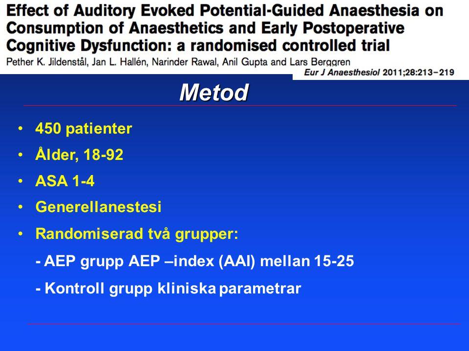 Metod 450 patienter Ålder, 18-92 ASA 1-4 Generellanestesi