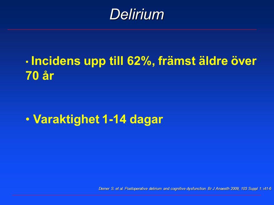 Delirium Varaktighet 1-14 dagar