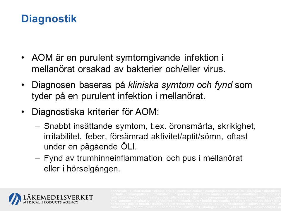 Diagnostik AOM är en purulent symtomgivande infektion i mellanörat orsakad av bakterier och/eller virus.