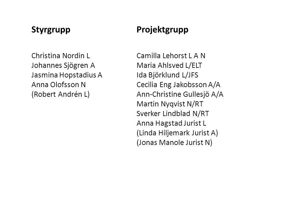 Styrgrupp Projektgrupp Christina Nordin L Johannes Sjögren A