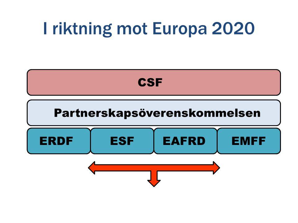 Partnerskapsöverenskommelsen