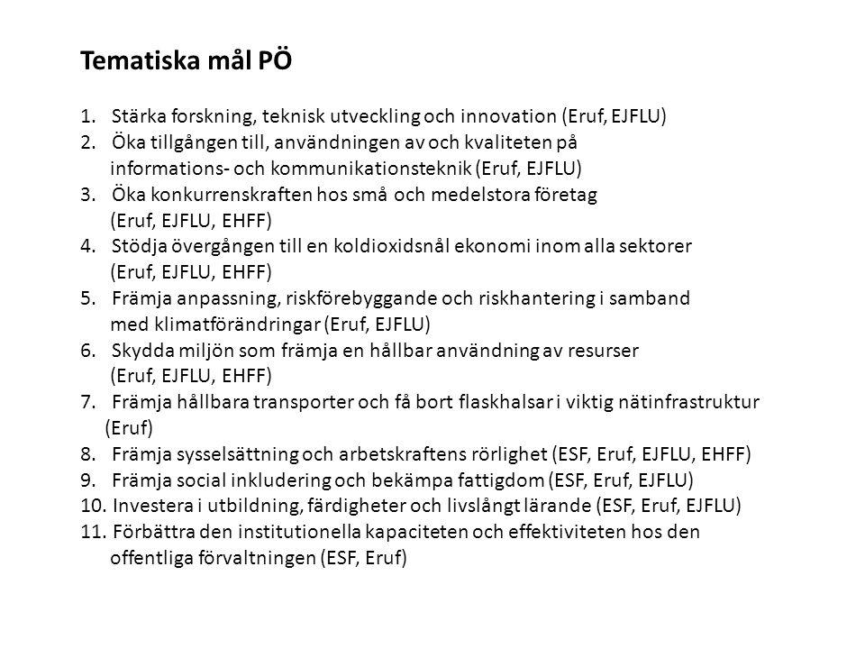 Tematiska mål PÖ 1. Stärka forskning, teknisk utveckling och innovation (Eruf, EJFLU)