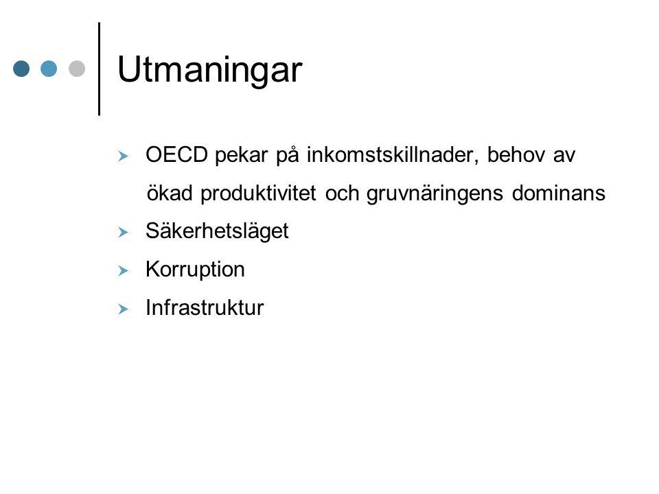 Utmaningar OECD pekar på inkomstskillnader, behov av