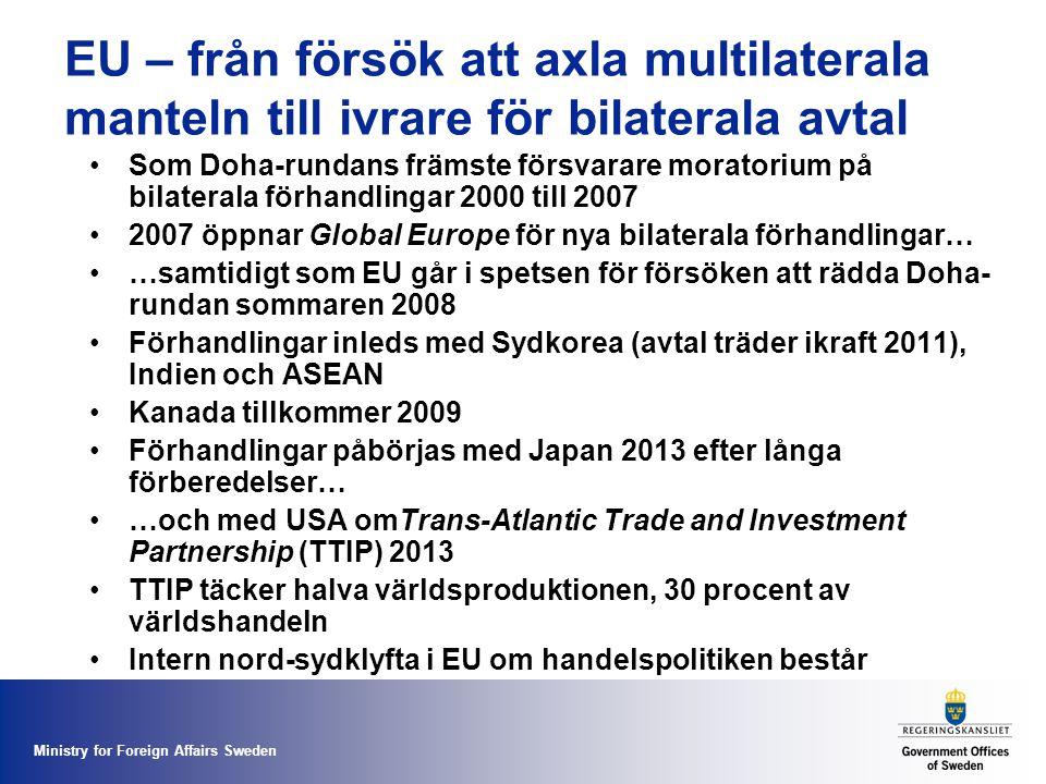 EU – från försök att axla multilaterala manteln till ivrare för bilaterala avtal