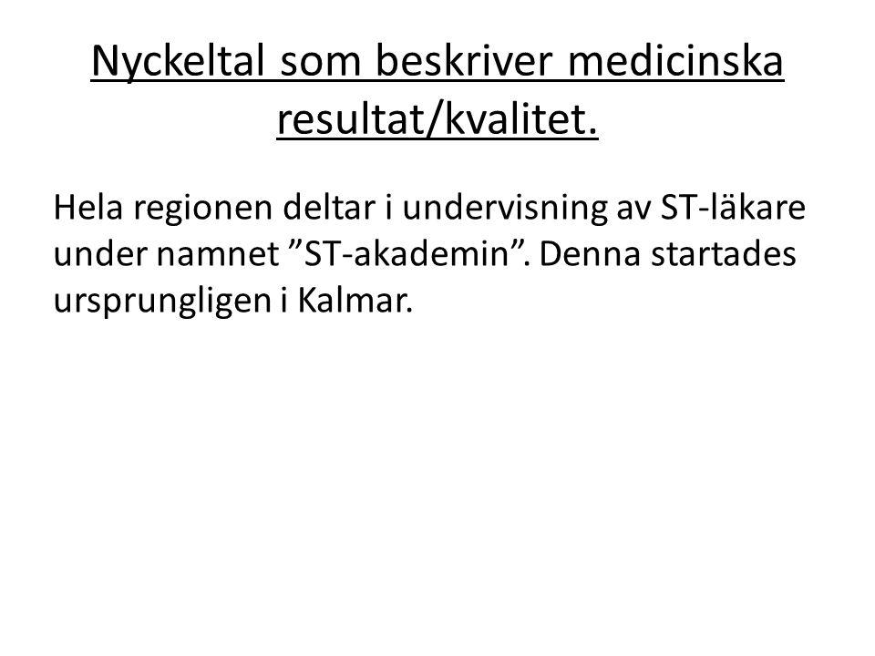 Nyckeltal som beskriver medicinska resultat/kvalitet.