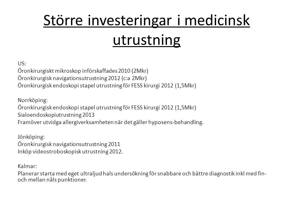 Större investeringar i medicinsk utrustning