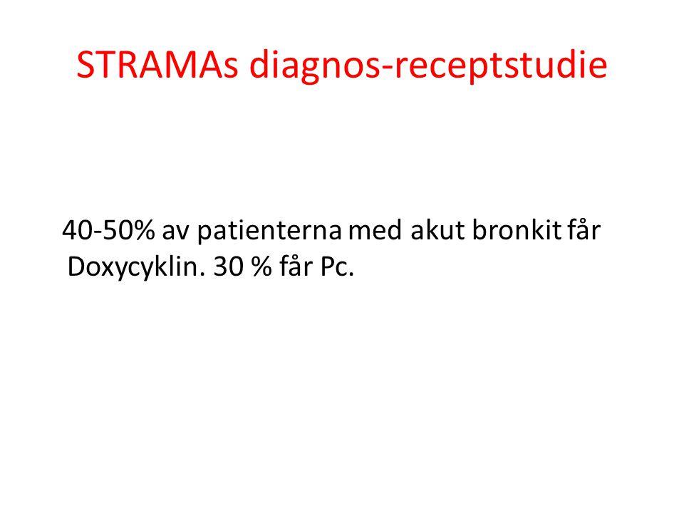 STRAMAs diagnos-receptstudie