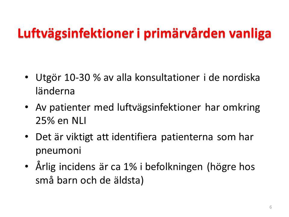 Luftvägsinfektioner i primärvården vanliga