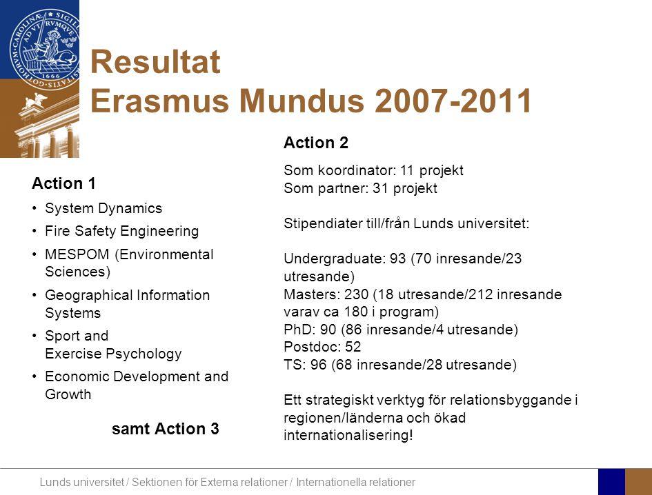 Resultat Erasmus Mundus 2007-2011