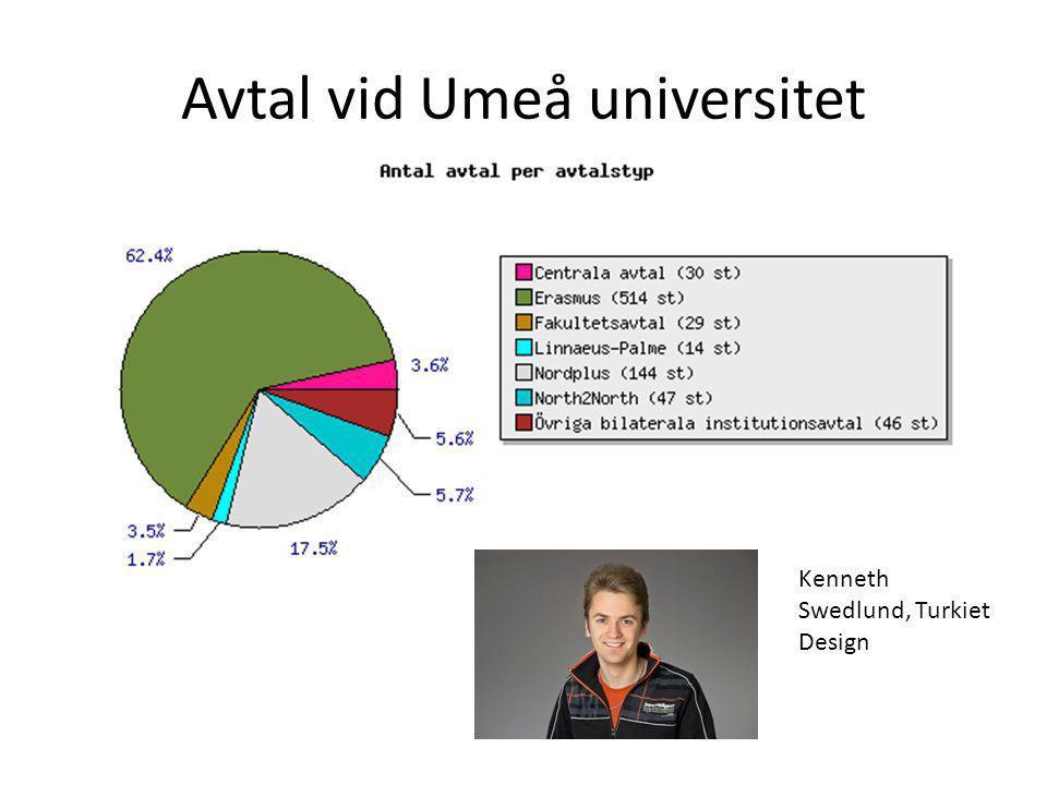 Avtal vid Umeå universitet