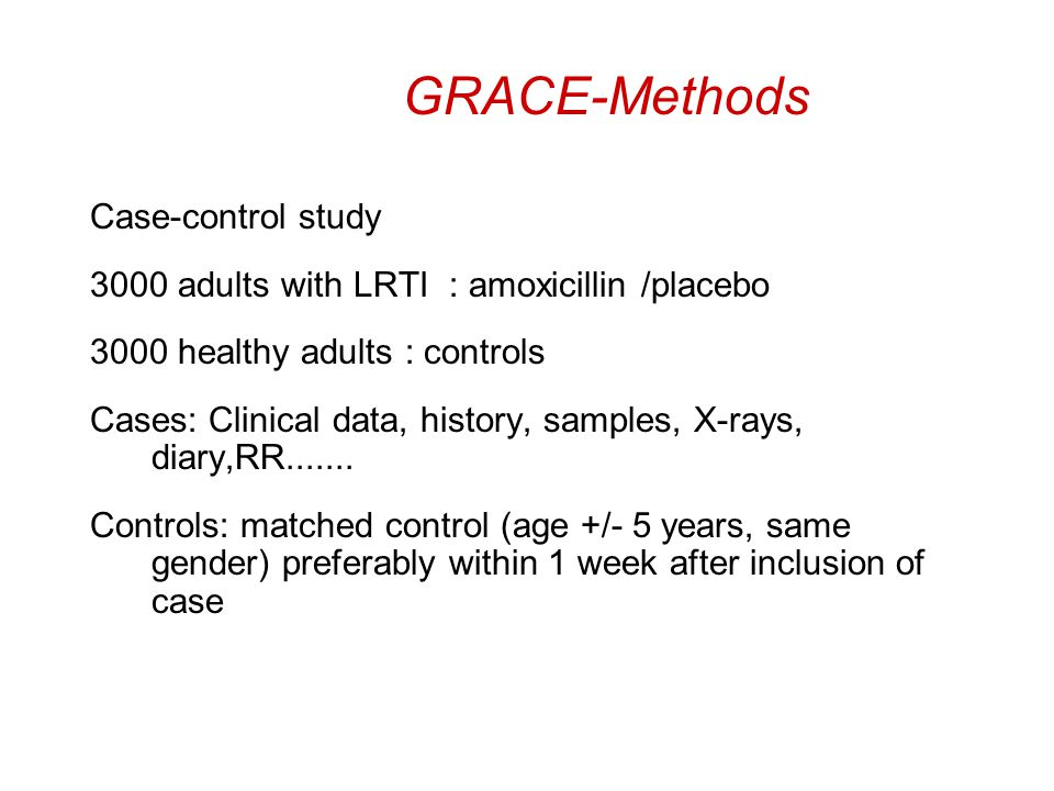 GRACE-Methods Case-control study