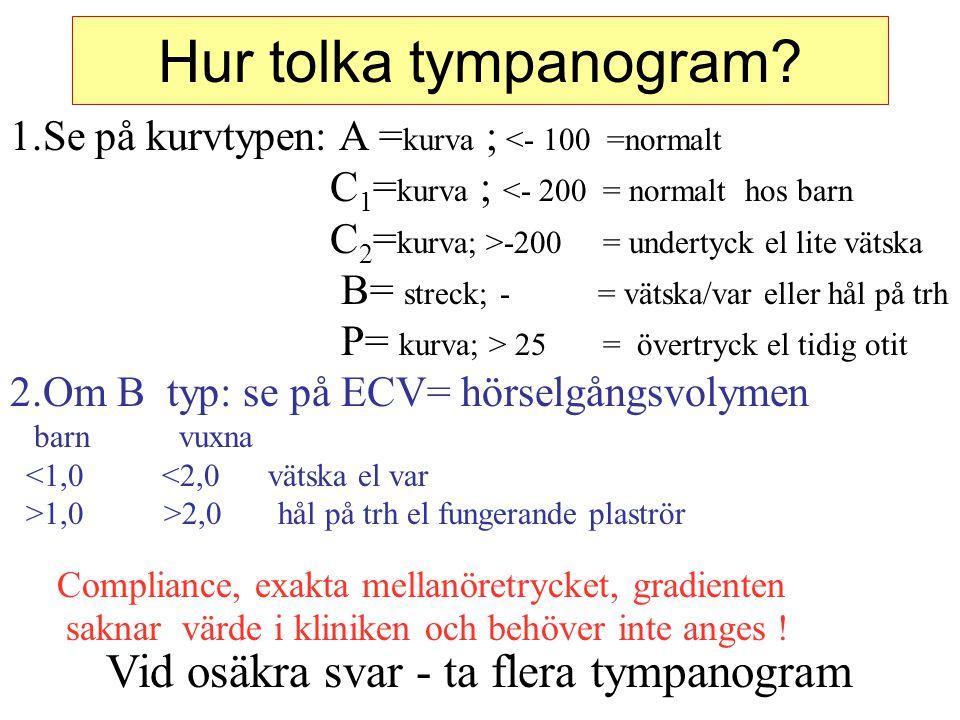 Hur tolka tympanogram 1.Se på kurvtypen: A =kurva ; <- 100 =normalt. C1=kurva ; <- 200 = normalt hos barn.