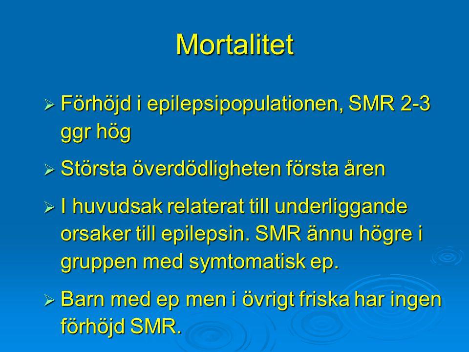 Mortalitet Förhöjd i epilepsipopulationen, SMR 2-3 ggr hög