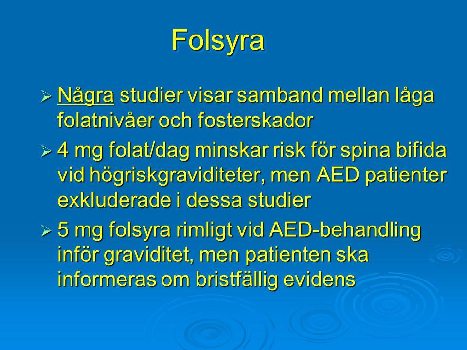 Folsyra Några studier visar samband mellan låga folatnivåer och fosterskador.