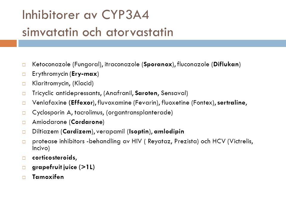 Inhibitorer av CYP3A4 simvatatin och atorvastatin