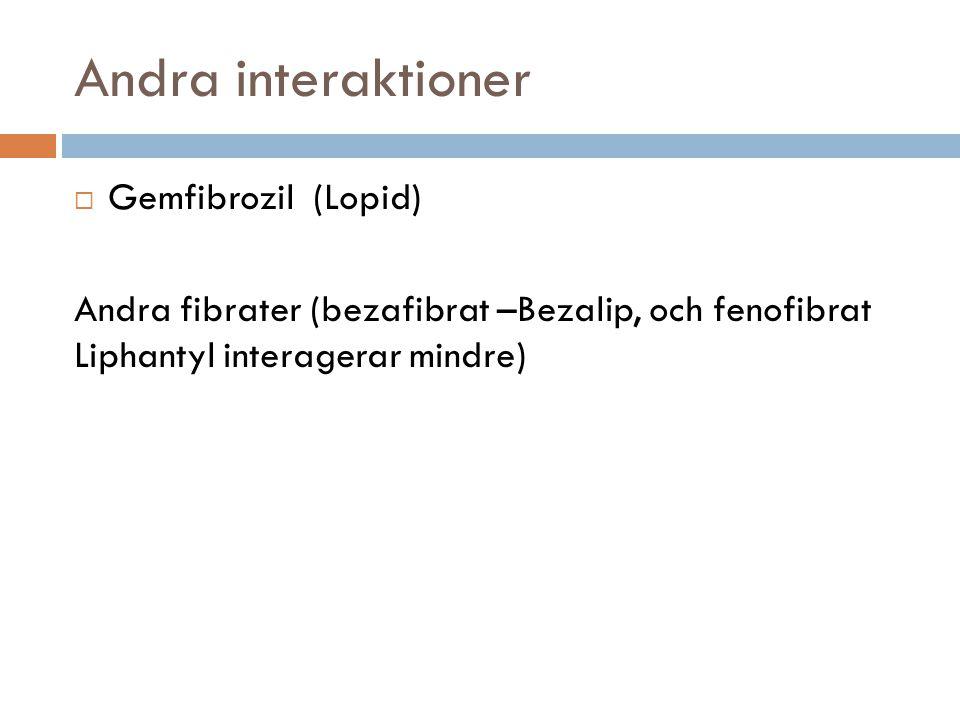 Andra interaktioner Gemfibrozil (Lopid)
