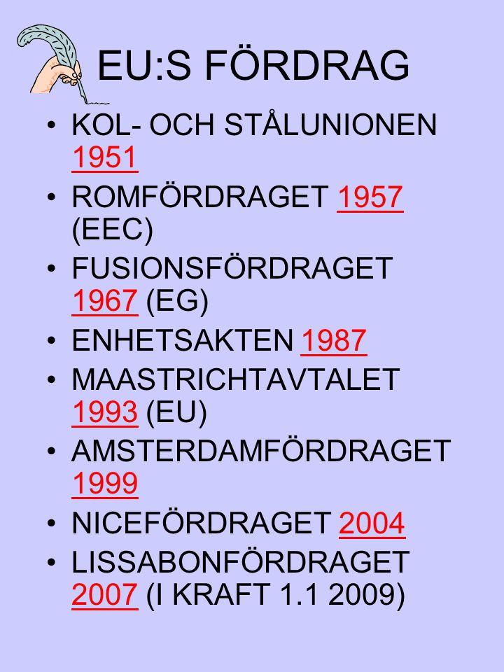 EU:S FÖRDRAG KOL- OCH STÅLUNIONEN 1951 ROMFÖRDRAGET 1957 (EEC)