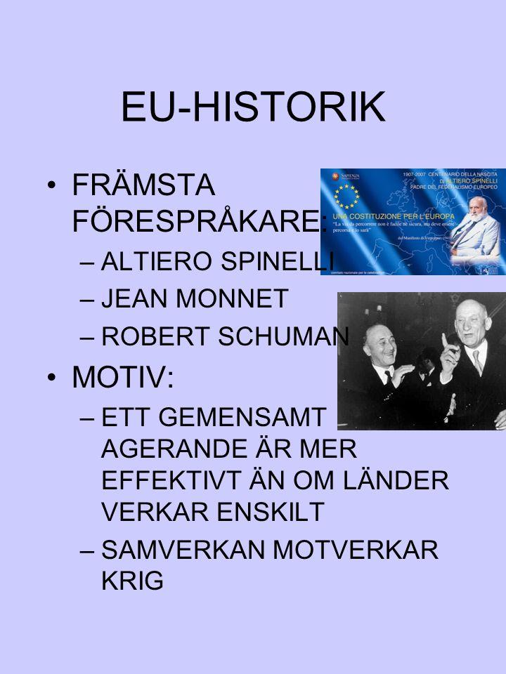 EU-HISTORIK FRÄMSTA FÖRESPRÅKARE: MOTIV: ALTIERO SPINELLI JEAN MONNET