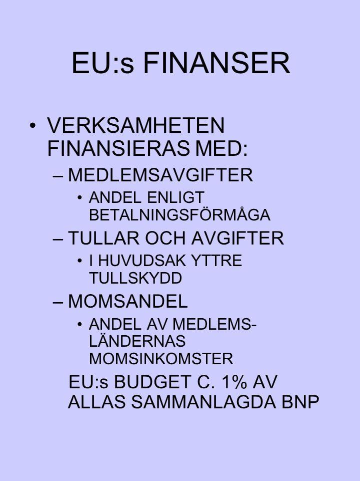 EU:s FINANSER VERKSAMHETEN FINANSIERAS MED: MEDLEMSAVGIFTER