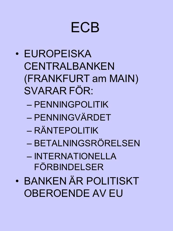 ECB EUROPEISKA CENTRALBANKEN (FRANKFURT am MAIN) SVARAR FÖR: