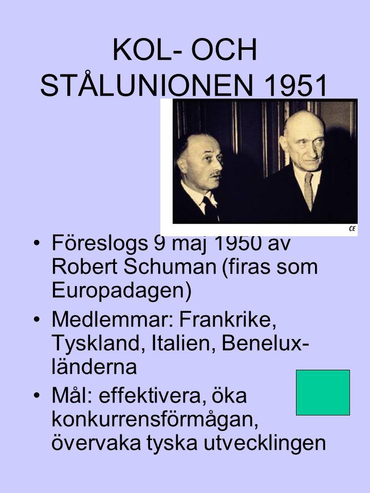KOL- OCH STÅLUNIONEN 1951 Föreslogs 9 maj 1950 av Robert Schuman (firas som Europadagen) Medlemmar: Frankrike, Tyskland, Italien, Benelux-länderna.