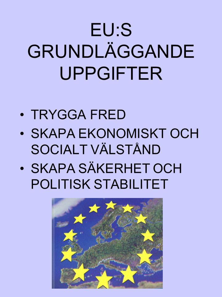 EU:S GRUNDLÄGGANDE UPPGIFTER