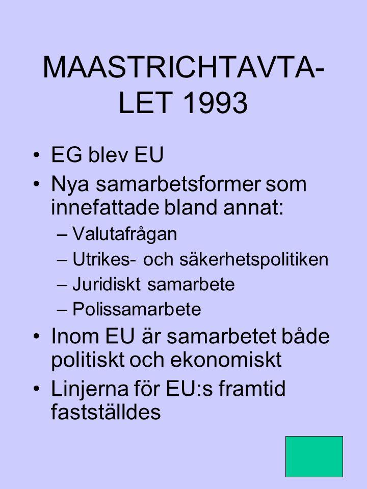 MAASTRICHTAVTA-LET 1993 EG blev EU