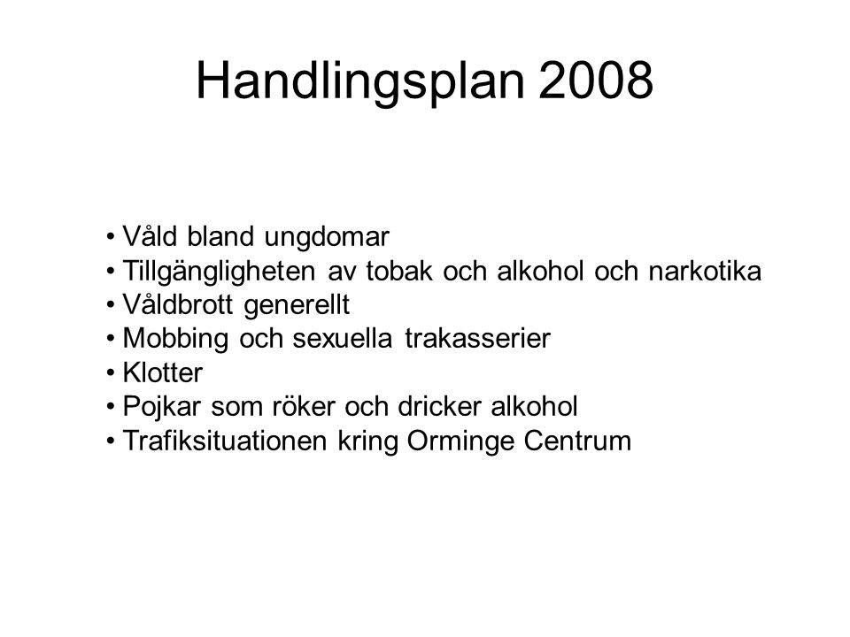 Handlingsplan 2008 Våld bland ungdomar