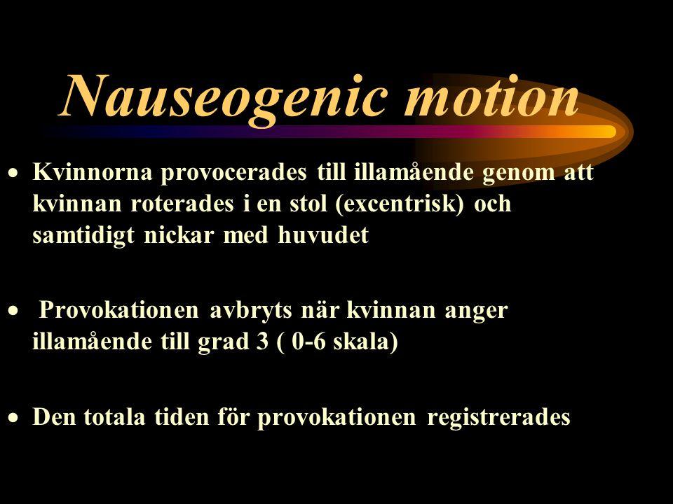 Nauseogenic motion · Kvinnorna provocerades till illamående genom att kvinnan roterades i en stol (excentrisk) och samtidigt nickar med huvudet.