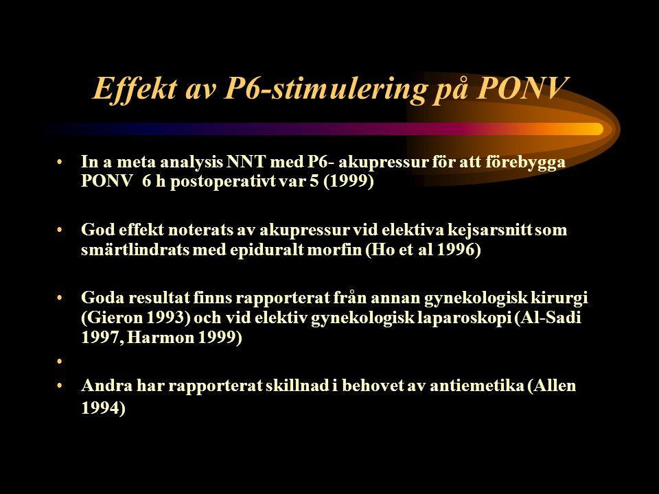 Effekt av P6-stimulering på PONV
