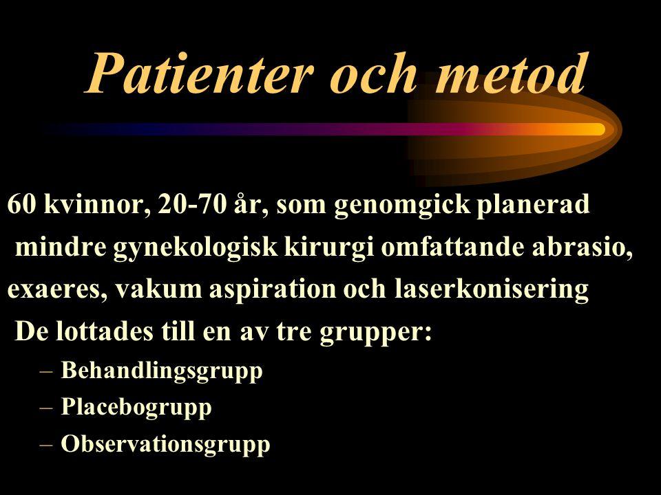 Patienter och metod 60 kvinnor, 20-70 år, som genomgick planerad