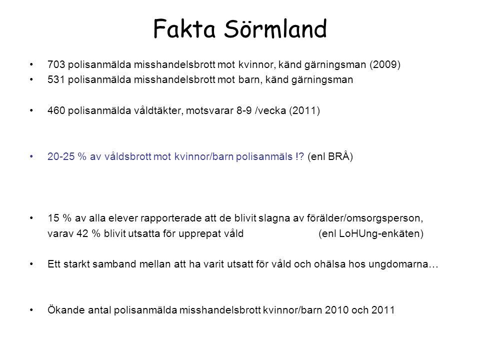 Fakta Sörmland 703 polisanmälda misshandelsbrott mot kvinnor, känd gärningsman (2009) 531 polisanmälda misshandelsbrott mot barn, känd gärningsman.