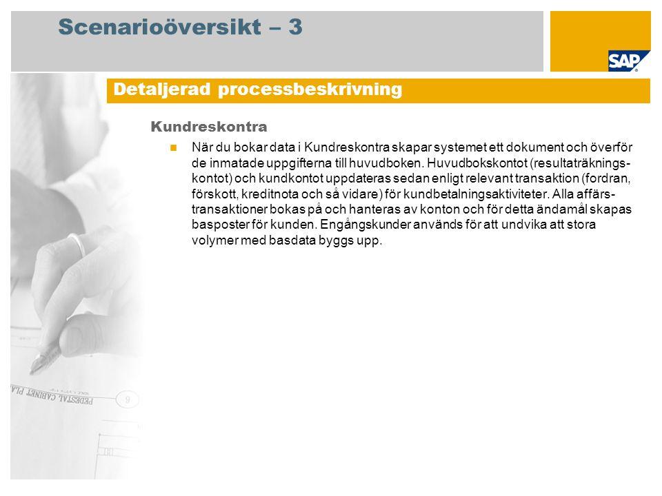 Scenarioöversikt – 3 Detaljerad processbeskrivning Kundreskontra