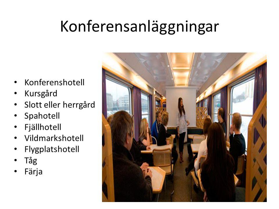Konferensanläggningar