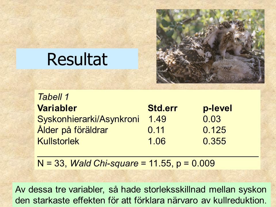 Resultat Tabell 1 Variabler Std.err p-level