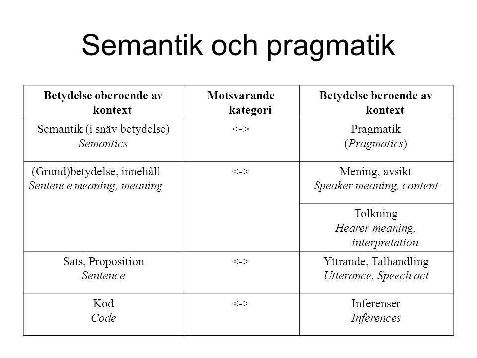 Semantik och pragmatik