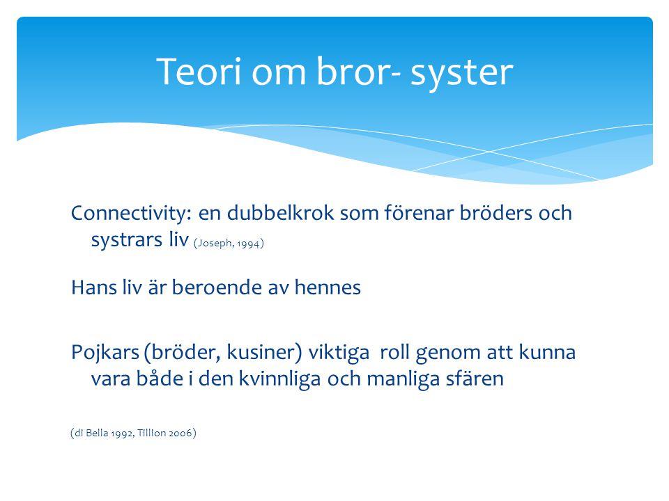 Teori om bror- syster Connectivity: en dubbelkrok som förenar bröders och systrars liv (Joseph, 1994)