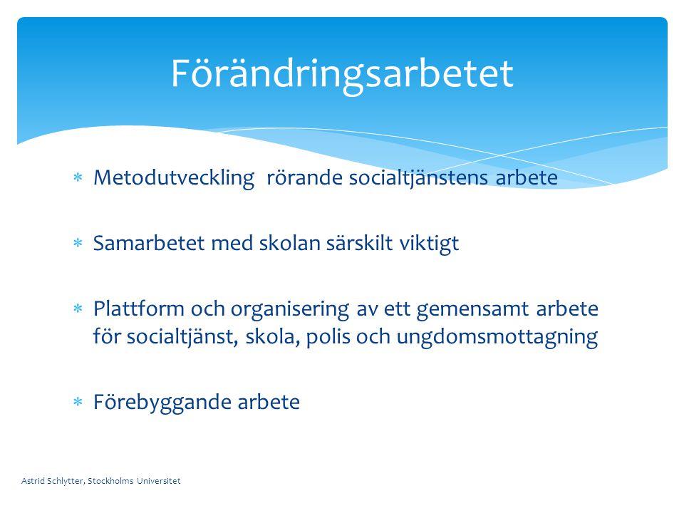 Förändringsarbetet Metodutveckling rörande socialtjänstens arbete