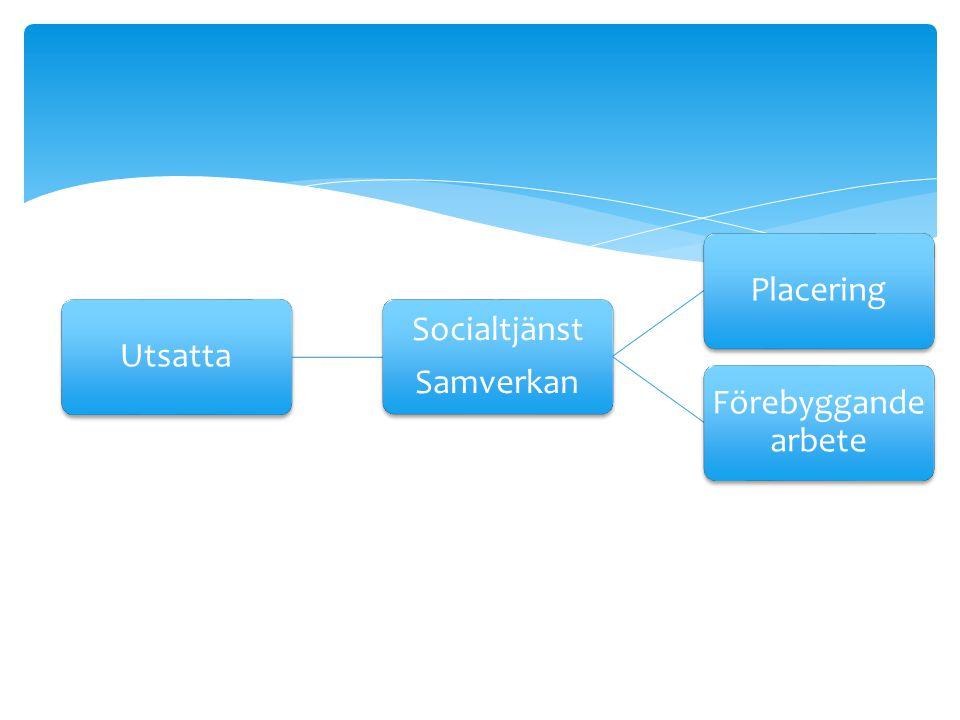 Utsatta Samverkan Socialtjänst Placering Förebyggande arbete