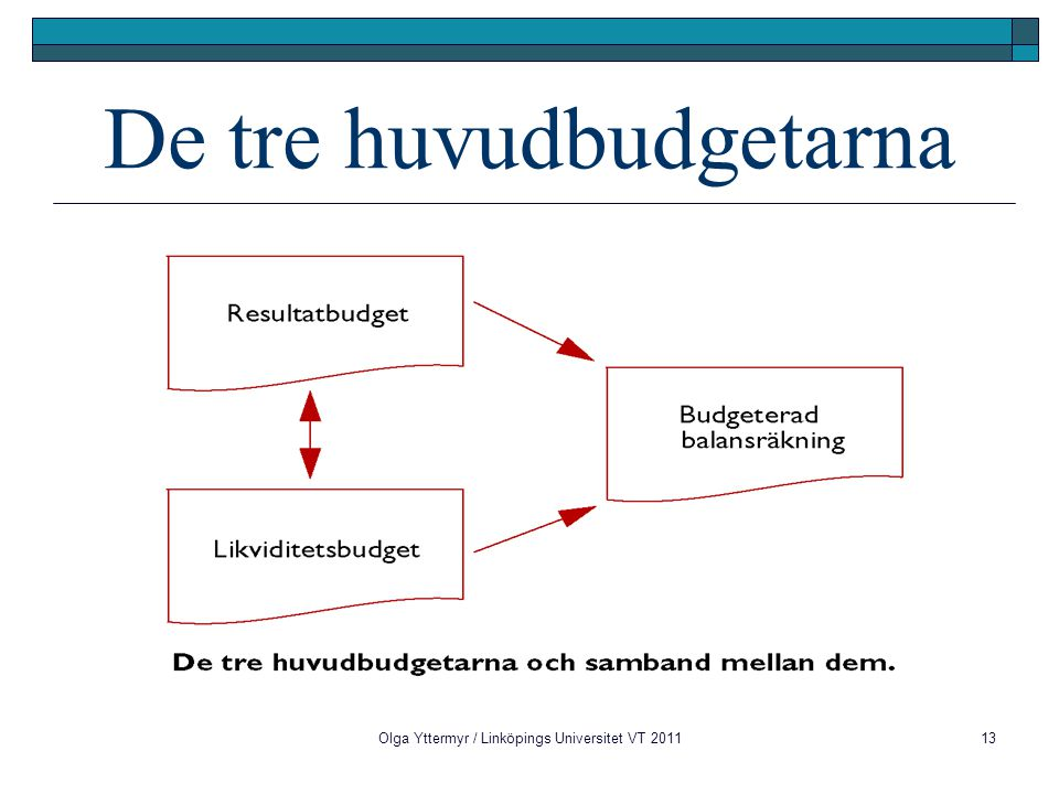 De tre huvudbudgetarna