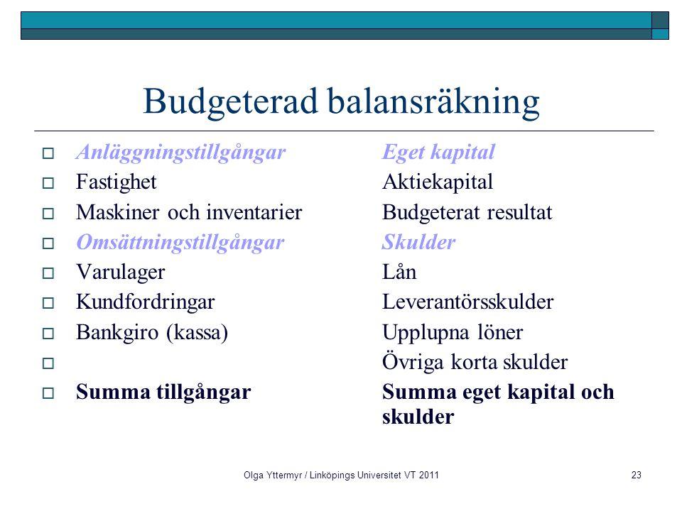 Budgeterad balansräkning
