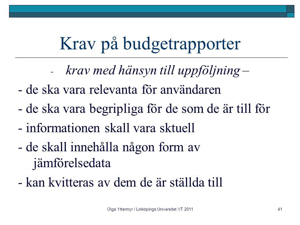 Krav på budgetrapporter