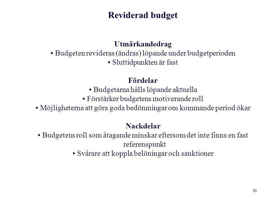 Reviderad budget Utmärkandedrag